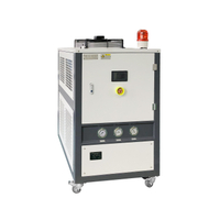 Liquid Circulating Machine Chiller